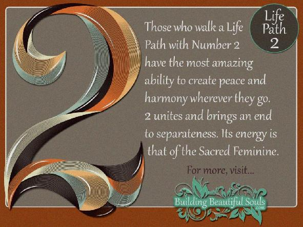 4 numerology meaning