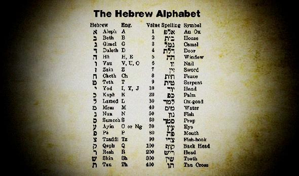 Hebrew Numerology 666
