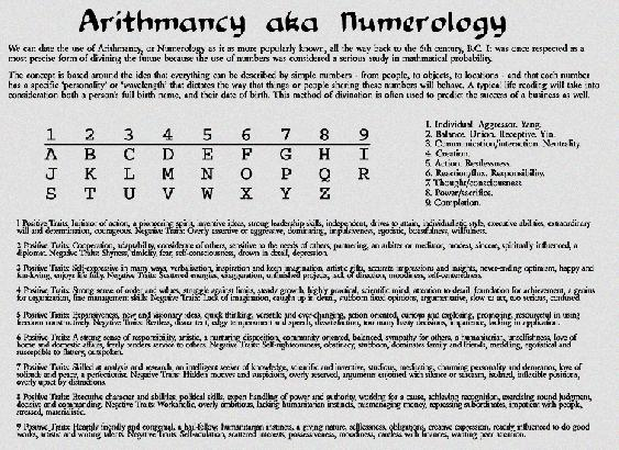 Kabbalah Numerology Calculator Free