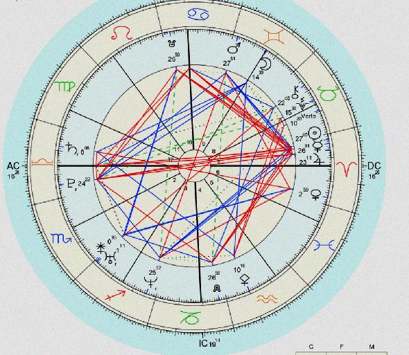 Life Path Number Compatibility Between 1 And 7 - Life Path Number 1
