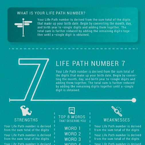 life path numerology