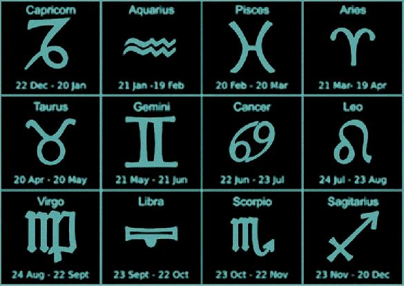 numerology predictions based on name and date of birth 25 march
