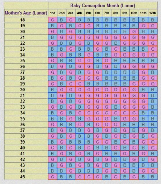 name compatibility calculator numerology