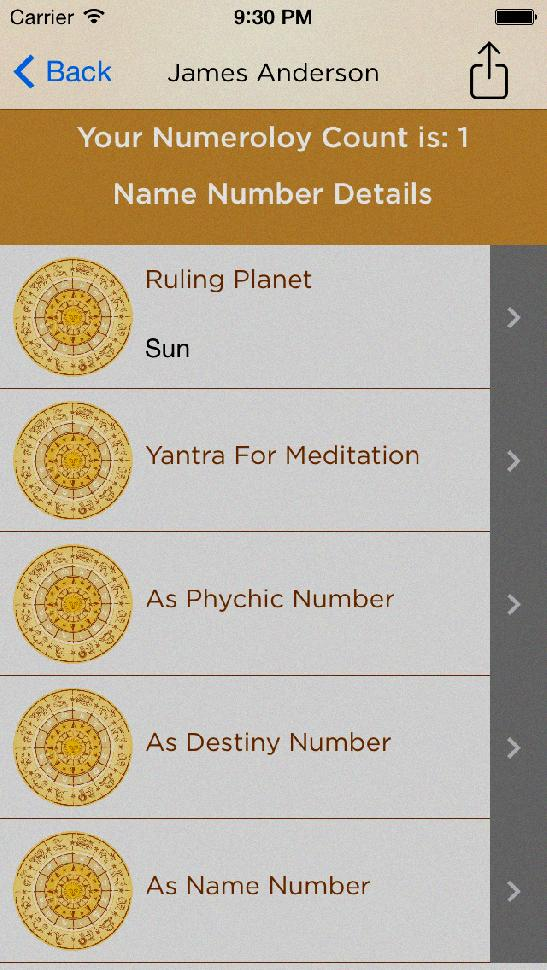date of birth 30 march numerology in hindi