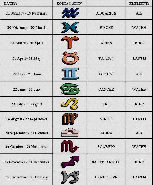 8 number numerology in telugu