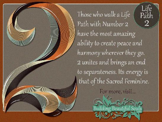 Numerology Master Number 11 Meaning - Numerology Number
