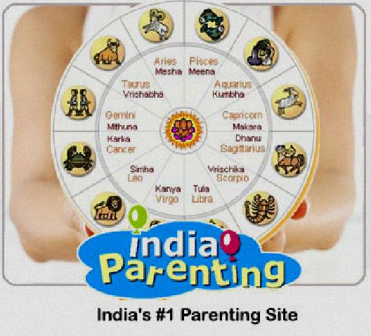 Tamil Baby Boy Names With Numerology Number 6 ✓ The Galleries of HD